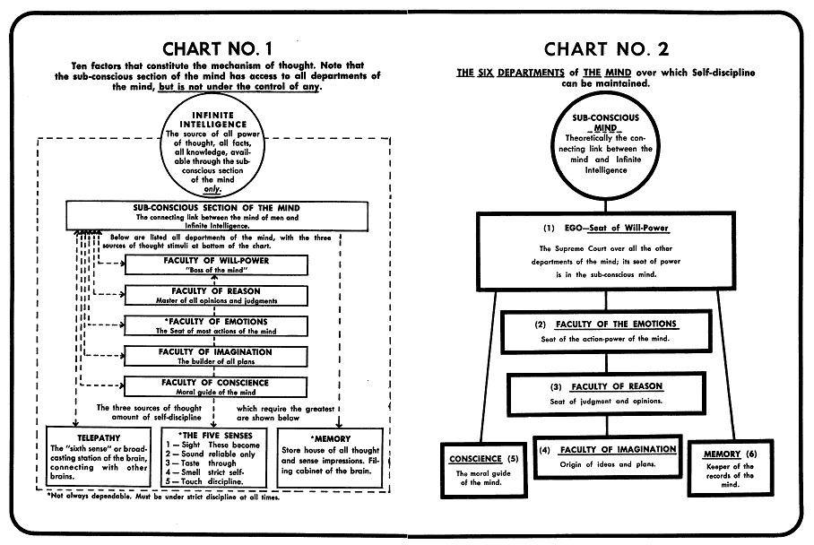 PMA_Charts.jpg