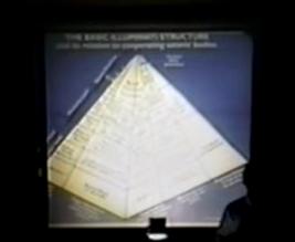 Fritz_Springmeier_World_system_and_the_Illuminati.png