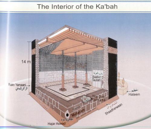 auteurvictorojeda_islam_kaaba_intra_09.jpg