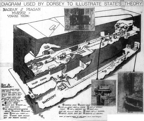 venable-building-National-Pencil-Company-diagram-Leo-Frank-case-19132-489x411.jpg