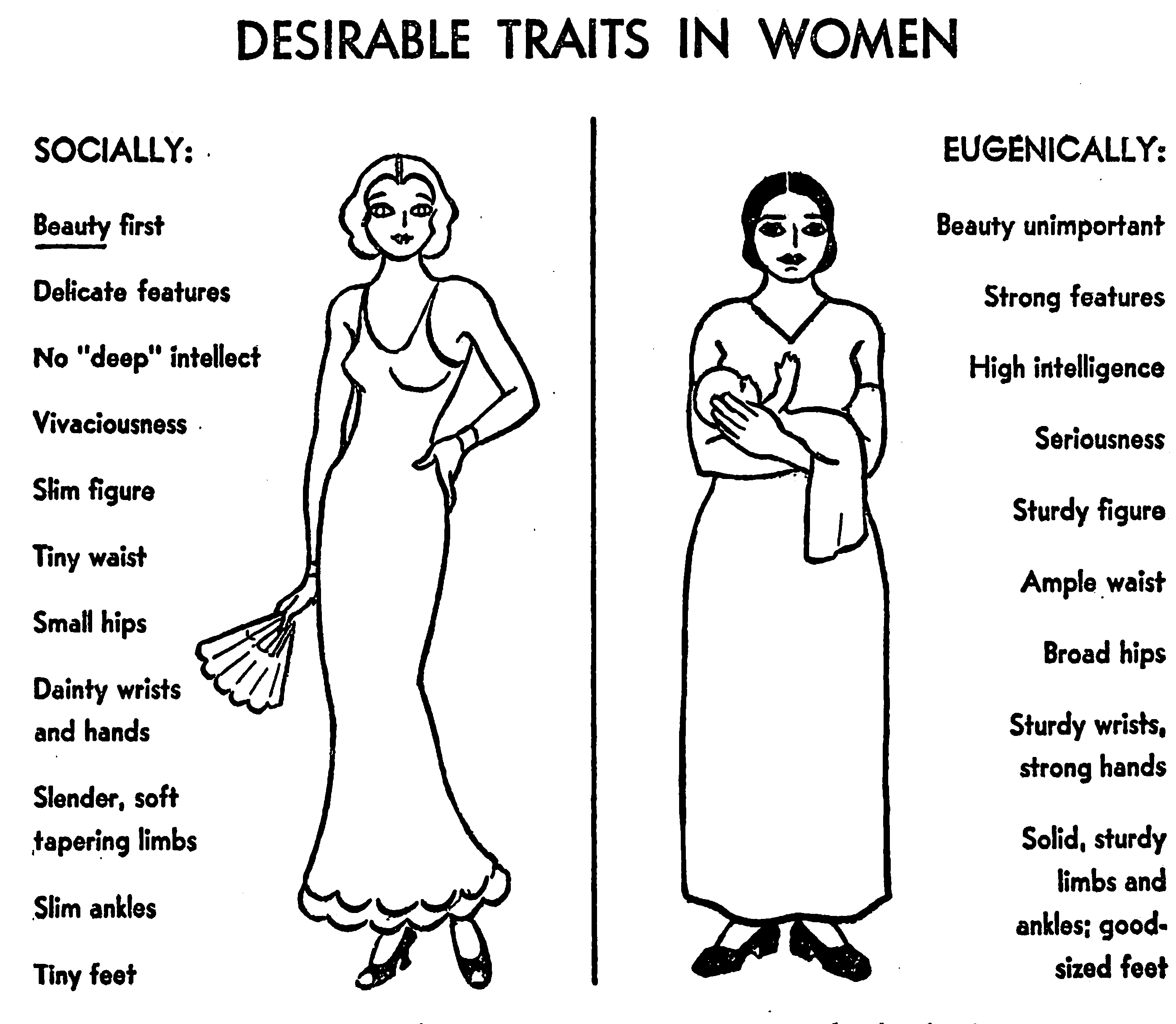 http://www.the-savoisien.com/blog/public/img9/Desirable_Traits_in_Women.png